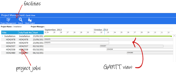Facilities Management Software CAFM Project Gantt Chart Solutions